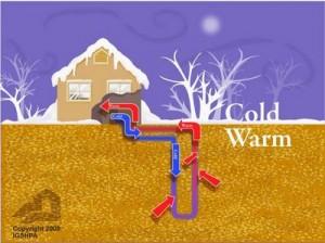 Värmepump kostnad och tips hur funkar bergvärme